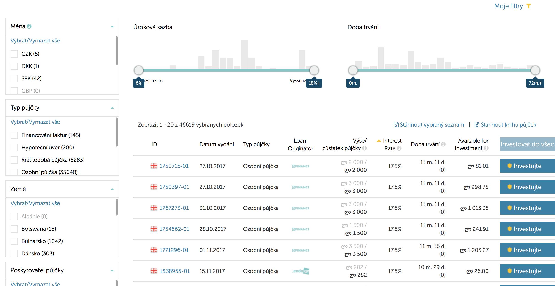 Mintos primární trh seznam půjček